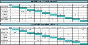 Primera (grupo A) - Segunda (Grupo A)